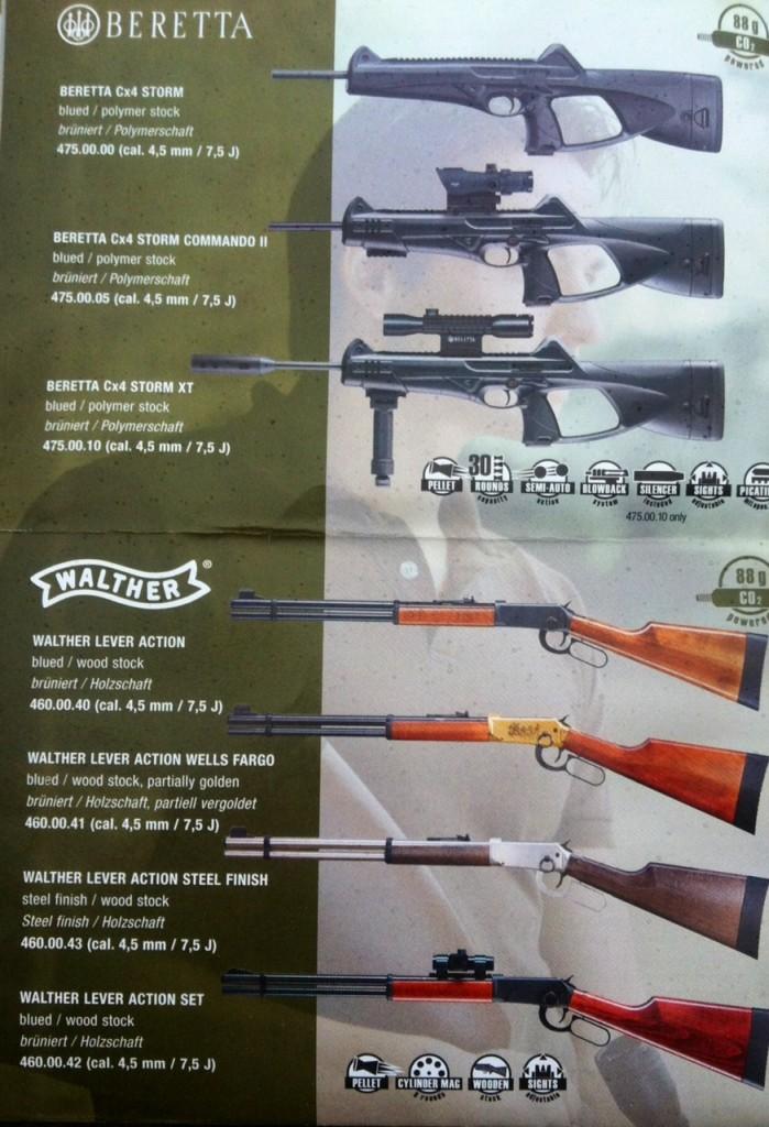 Co2 Rifles